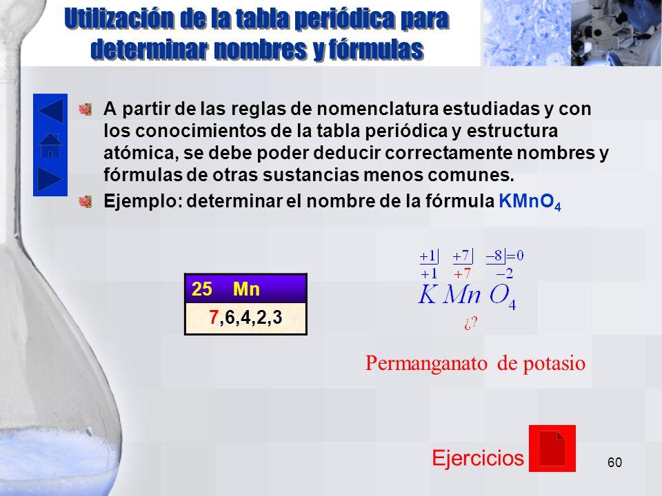 59 Sales Mixtas Si una sal contiene dos cationes, el que tiene la carga más baja se escribe primero y se nombra después del anión; de otra manera la n