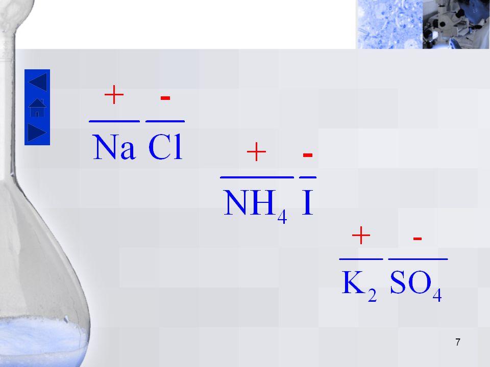 6 La porción más positiva se escribe de primero y se nombra de último. Este puede ser un metal, un ion poliatómico positivo, un hidrógeno, o simplemen