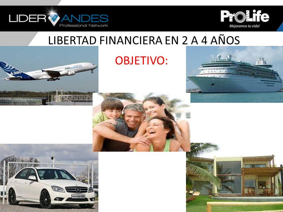 OBJETIVO: LIBERTAD FINANCIERA EN 2 A 4 AÑOS