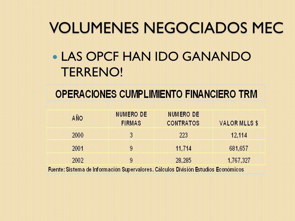 VOLUMENES NEGOCIADOS MEC LAS OPCF HAN IDO GANANDO TERRENO!