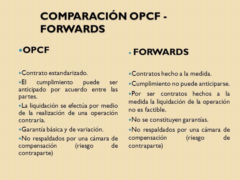 COMPARACIÓN OPCF - FORWARDS OPCF Contrato estandarizado. El cumplimiento puede ser anticipado por acuerdo entre las partes. La liquidación se efectúa