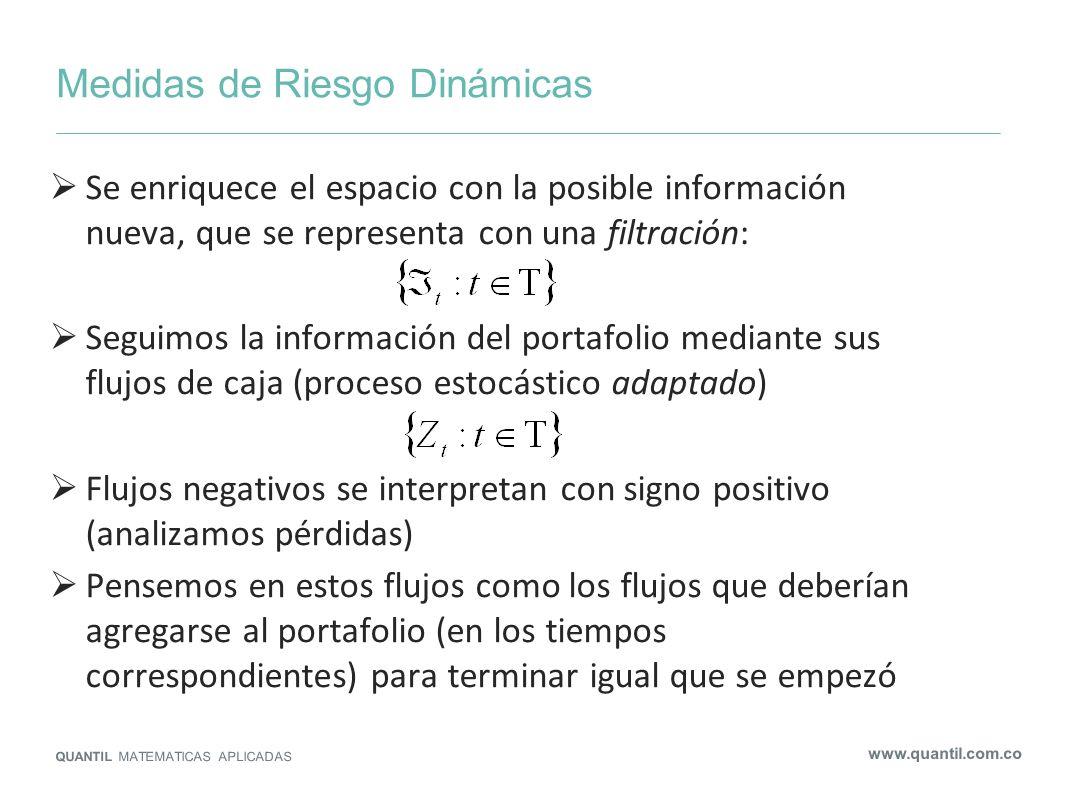 Medidas de Riesgo Dinámicas QUANTIL MATEMATICAS APLICADAS www.quantil.com.co Se enriquece el espacio con la posible información nueva, que se represen