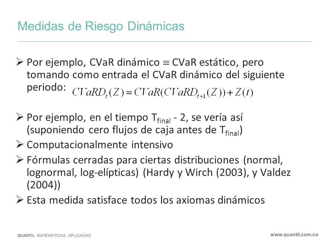 Medidas de Riesgo Dinámicas QUANTIL MATEMATICAS APLICADAS www.quantil.com.co Por ejemplo, CVaR dinámico CVaR estático, pero tomando como entrada el CV