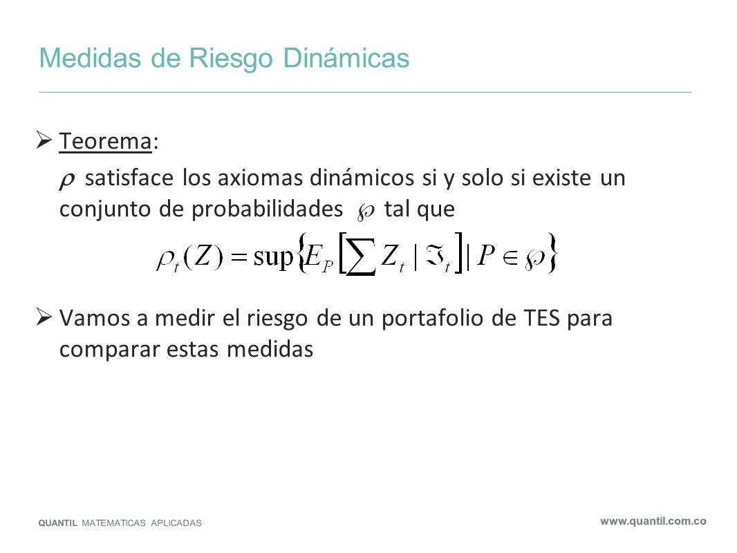 Medidas de Riesgo Dinámicas QUANTIL MATEMATICAS APLICADAS www.quantil.com.co Teorema: satisface los axiomas dinámicos si y solo si existe un conjunto