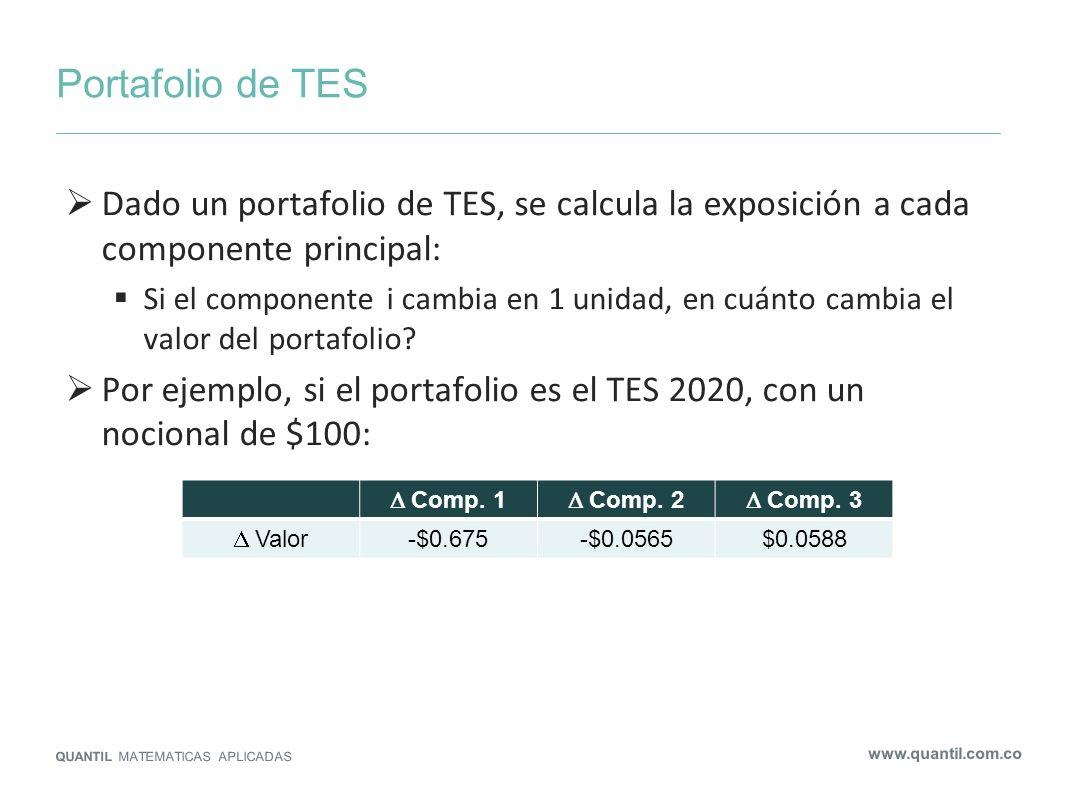 Portafolio de TES QUANTIL MATEMATICAS APLICADAS www.quantil.com.co Dado un portafolio de TES, se calcula la exposición a cada componente principal: Si
