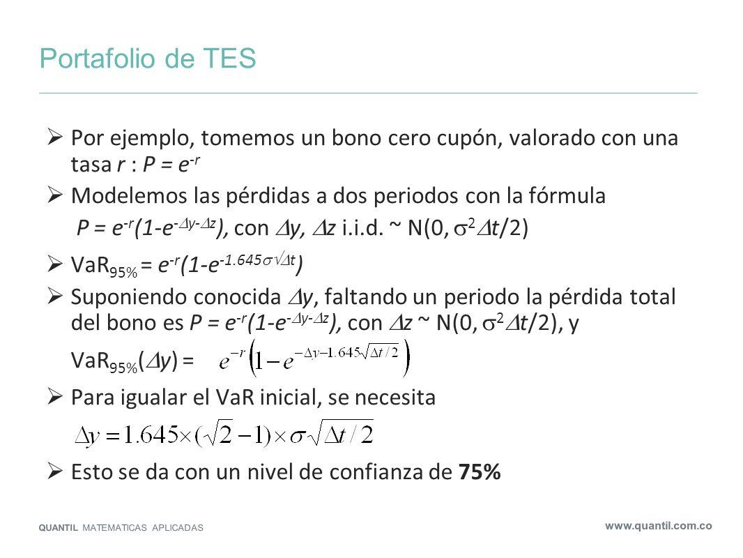 Portafolio de TES QUANTIL MATEMATICAS APLICADAS www.quantil.com.co Por ejemplo, tomemos un bono cero cupón, valorado con una tasa r : P = e -r Modelem
