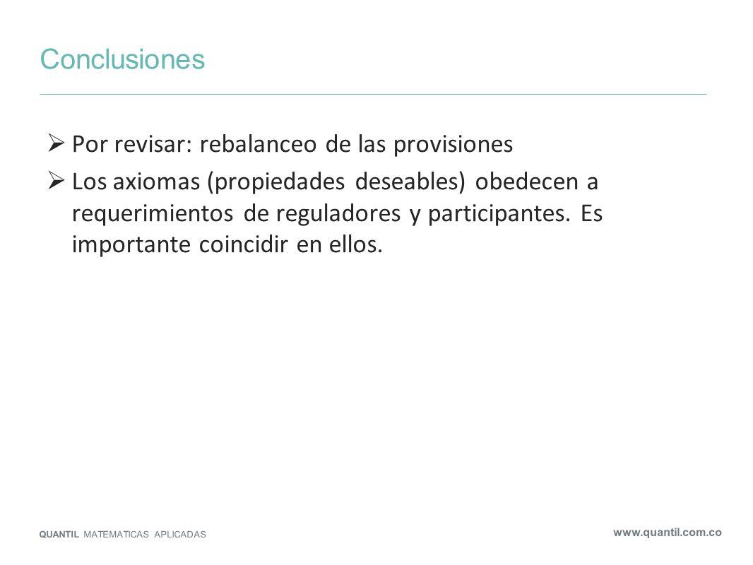 Conclusiones QUANTIL MATEMATICAS APLICADAS www.quantil.com.co Por revisar: rebalanceo de las provisiones Los axiomas (propiedades deseables) obedecen