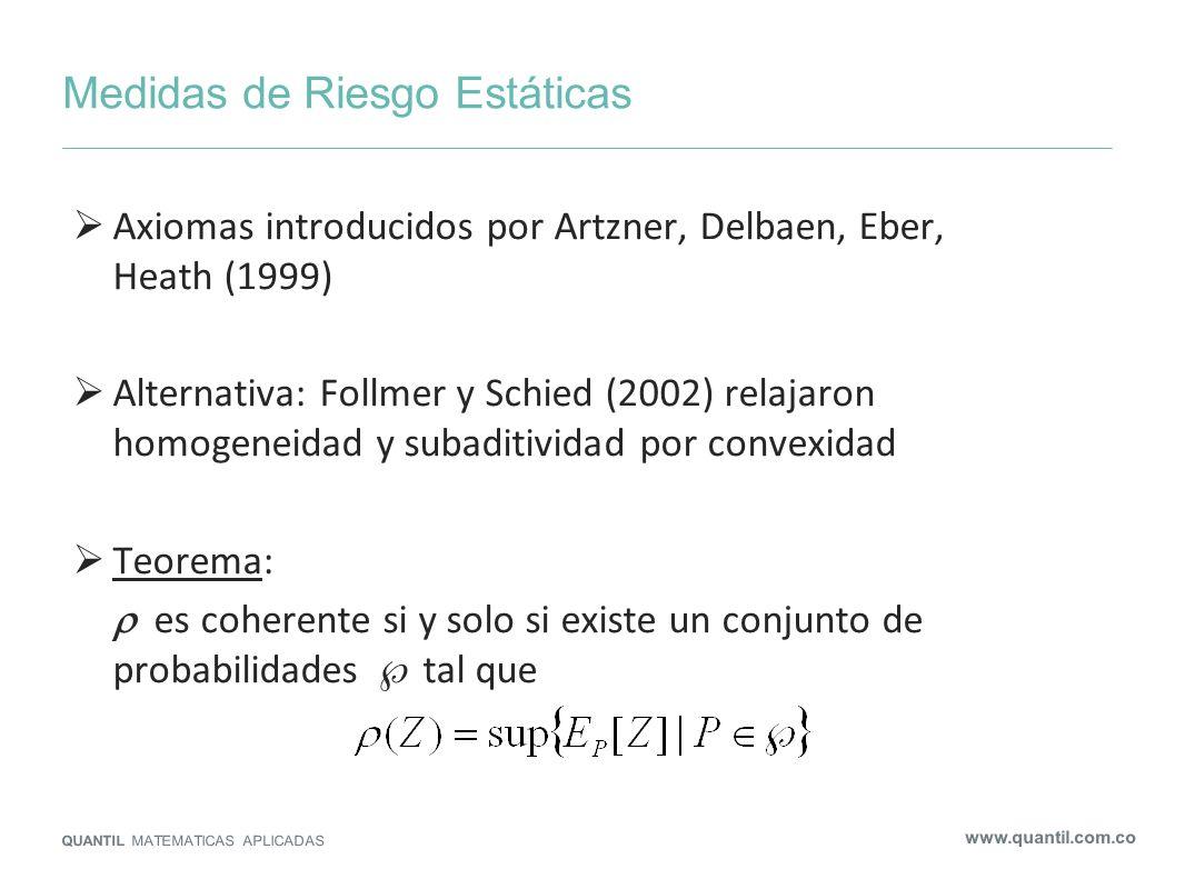 Portafolio de TES QUANTIL MATEMATICAS APLICADAS www.quantil.com.co Por ejemplo, tomemos un bono cero cupón, valorado con una tasa r : P = e -r Modelemos las pérdidas a dos periodos con la fórmula P = e -r (1-e - y- z ), con y, z i.i.d.