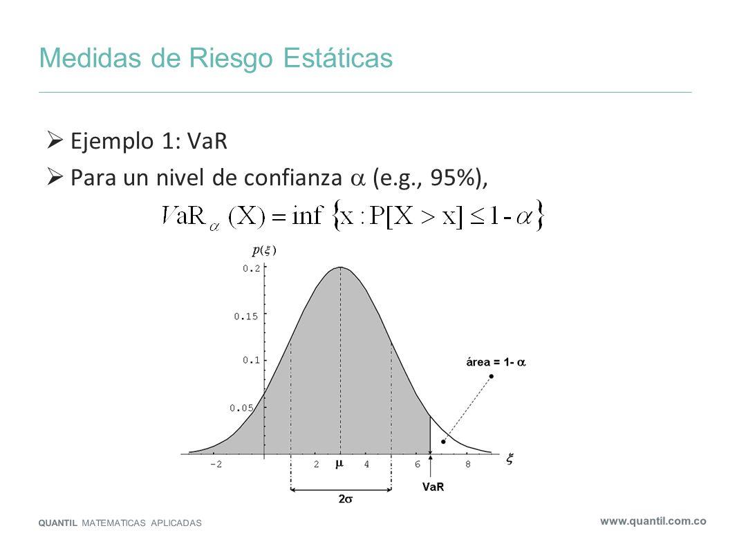 Medidas de Riesgo Dinámicas QUANTIL MATEMATICAS APLICADAS www.quantil.com.co Posibilidad 3: Inventarse una extensión basada en una medida estática Por ejemplo, CVaR dinámico CVaR estático, pero tomando como entrada la medida de riesgo del siguiente periodo: En el tiempo T final - 2, se vería así (suponiendo cero flujos de caja antes de T final )