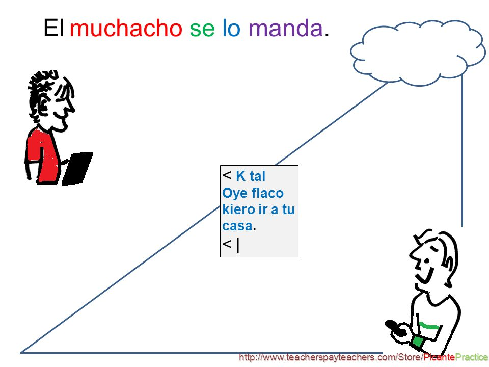 Vocabulario: Message – mensaje, m, s To send -- mandar < K tal Oye flaco kiero ir a tu casa.