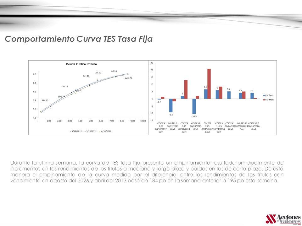 Durante la última semana, la curva de TES tasa fija presentó un empinamiento resultado principalmente de incrementos en los rendimientos de los título