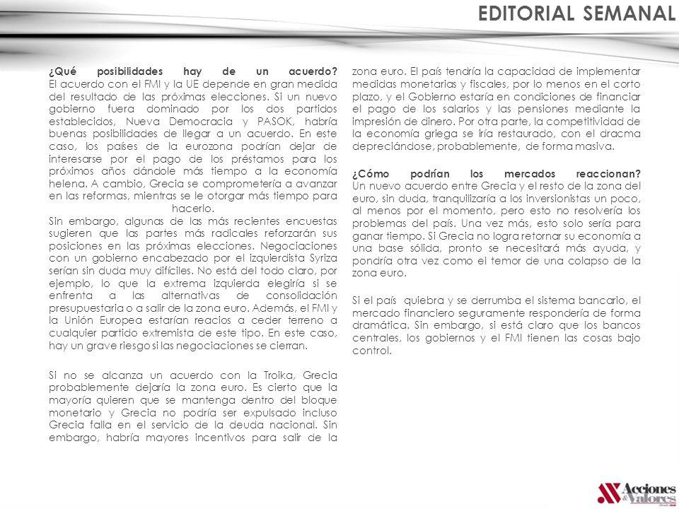 Comentario Semanal 22-05-12 Renta Fija - Gerencia de Investigaciones Económicas