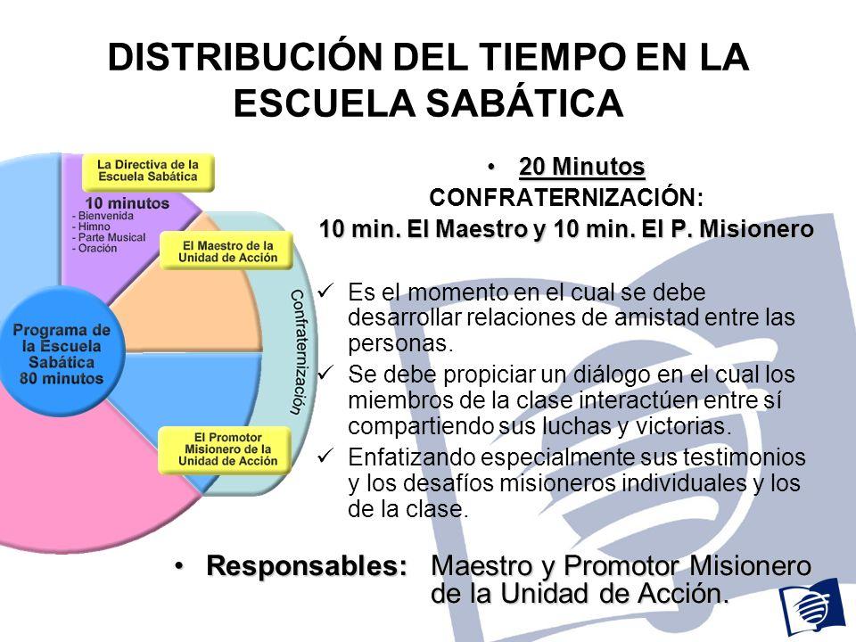 DISTRIBUCIÓN DEL TIEMPO EN LA ESCUELA SABÁTICA 20 Minutos20 Minutos CONFRATERNIZACIÓN: 10 min.