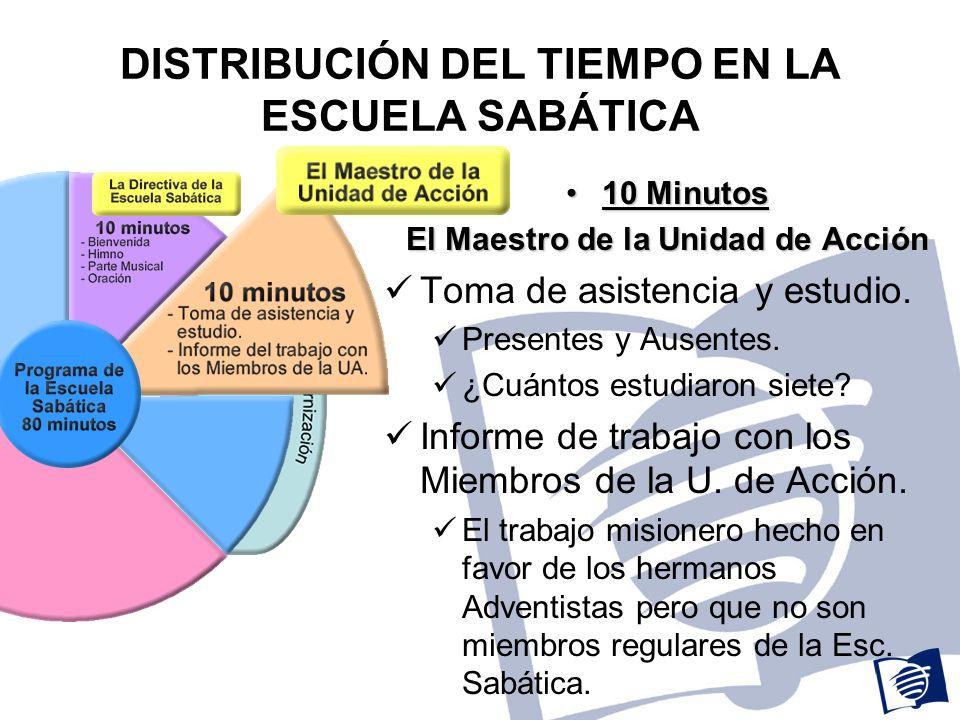 DISTRIBUCIÓN DEL TIEMPO EN LA ESCUELA SABÁTICA 10 Minutos10 Minutos El Maestro de la Unidad de Acción Toma de asistencia y estudio.