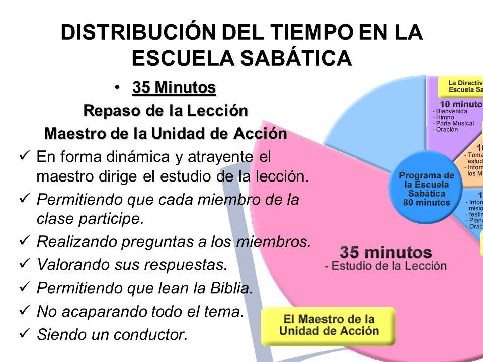 DISTRIBUCIÓN DEL TIEMPO EN LA ESCUELA SABÁTICA 35 Minutos35 Minutos Repaso de la Lección Maestro de la Unidad de Acción En forma dinámica y atrayente el maestro dirige el estudio de la lección.