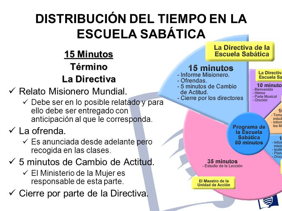 DISTRIBUCIÓN DEL TIEMPO EN LA ESCUELA SABÁTICA 15 Minutos Término La Directiva Relato Misionero Mundial.