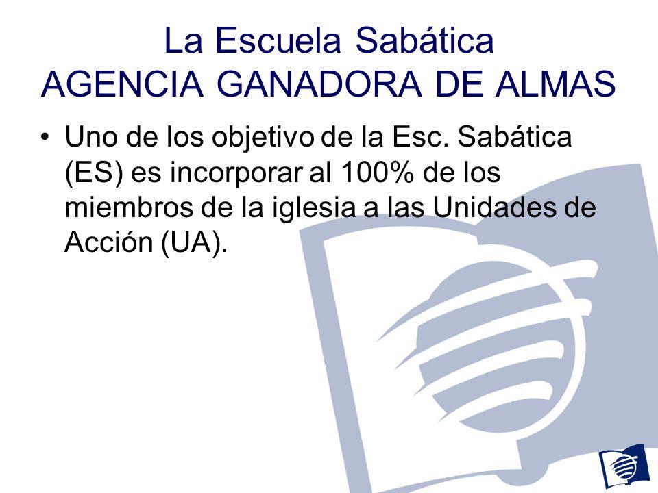 La Escuela Sabática AGENCIA GANADORA DE ALMAS Uno de los objetivo de la Esc.
