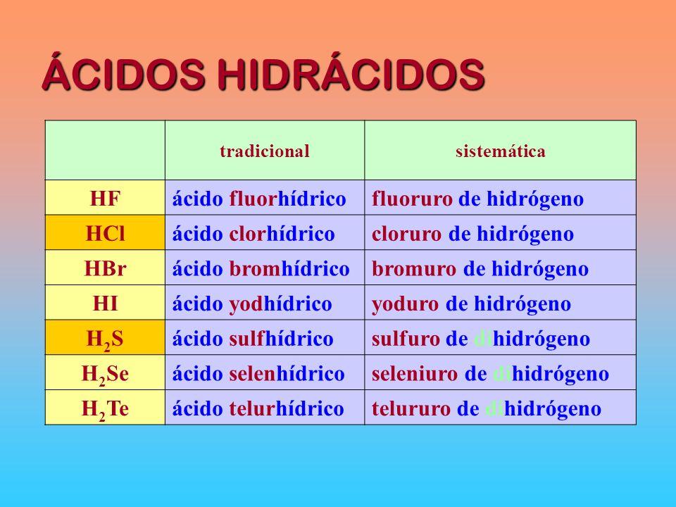 ÁCIDOS HIDRÁCIDOS tradicionalsistemática HFácido fluorhídricofluoruro de hidrógeno HClácido clorhídricocloruro de hidrógeno HBrácido bromhídricobromuro de hidrógeno HIácido yodhídricoyoduro de hidrógeno H2SH2Sácido sulfhídricosulfuro de dihidrógeno H 2 Seácido selenhídricoseleniuro de dihidrógeno H 2 Teácido telurhídricotelururo de dihidrógeno