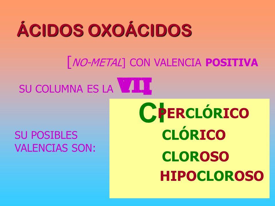 ÁCIDOS OXOÁCIDOS Cl [ NO-METAL] CON VALENCIA POSITIVA SU COLUMNA ES LA VII SU POSIBLES VALENCIAS SON: VIIVIII I PERCLÓRICO CLÓRICO CLOROSO HIPOCLOROSO