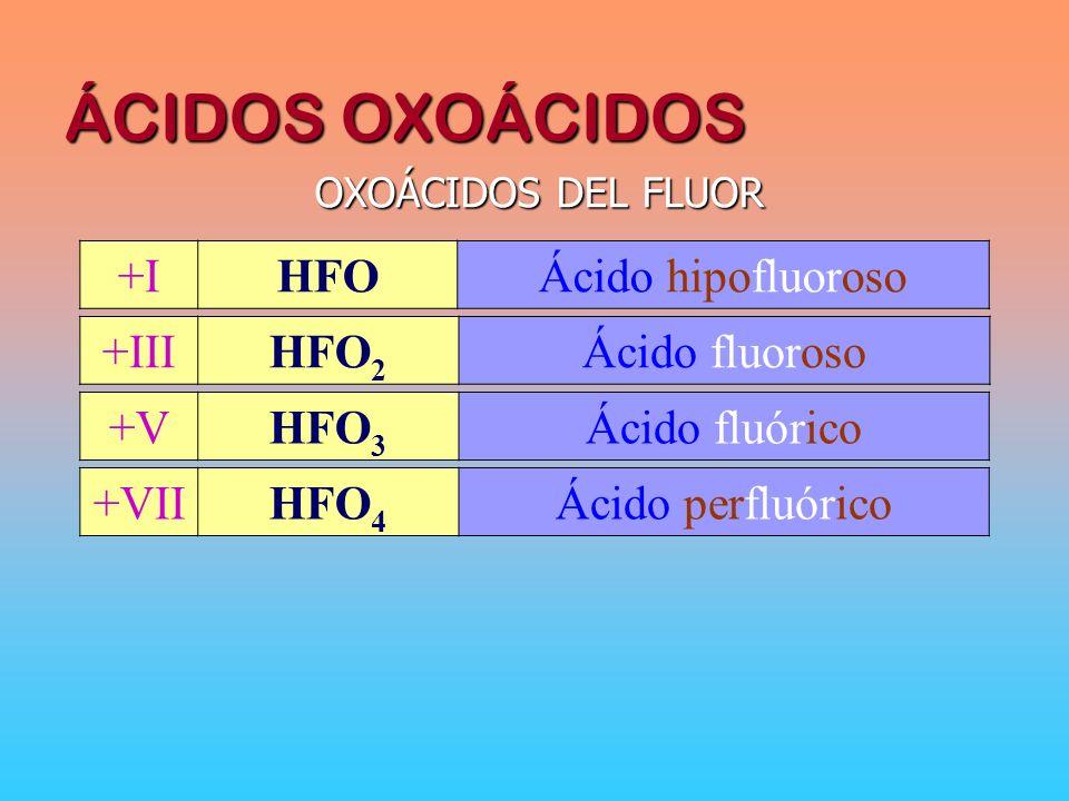 ÁCIDOS OXOÁCIDOS OXOÁCIDOS DEL FLUOR +IHFOÁcido hipofluoroso +IIIHFO 2 Ácido fluoroso +VIIHFO 4 Ácido perfluórico +VHFO 3 Ácido fluórico