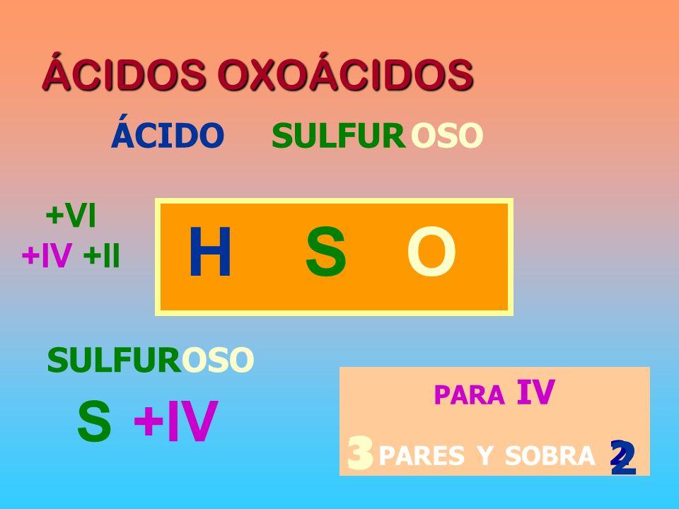 ÁCIDOS OXOÁCIDOS ÁCIDOSULFUROSO HOS SULFUROSO S +IV PARA IV 3 PARES Y SOBRA 2 3 2 +VI +IV +II