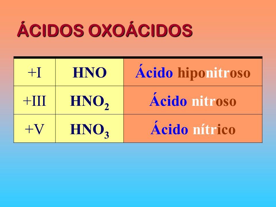 ÁCIDOS OXOÁCIDOS +IHNOÁcido hiponitroso +IIIHNO 2 Ácido nitroso +VHNO 3 Ácido nítrico