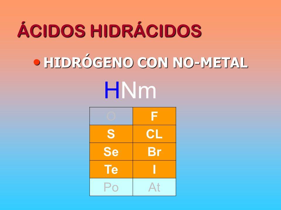ÁCIDOS HIDRÁCIDOS HIDRÓGENO CON NO-METAL HIDRÓGENO CON NO-METAL TRADICIONAL ÁCIDO [no-metal]HÍDRICO SISTEMÁTICA [no-metal]URO DE HIDRÓGENO HNm