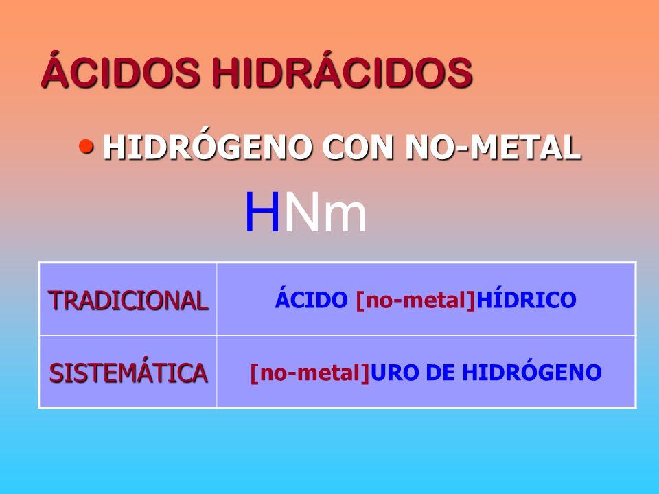 ÁCIDOS HIDRÁCIDOS TRADICIONALÁCIDO [ ]HÍDRICO HFHF ÁCIDOFLUORHÍDRICOSISTEMÁTICA[ ]URO DE HIDRÓGENO URO DE HIDRÓGENOFLUOR