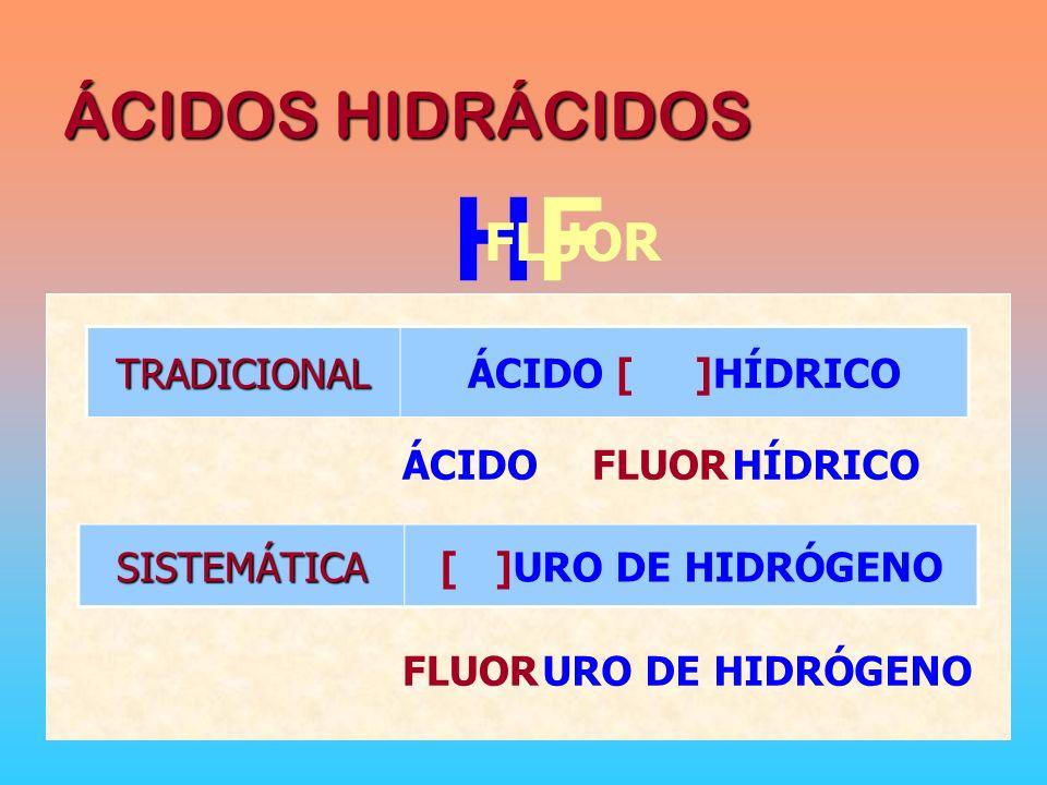 ÁCIDOS HIDRÁCIDOS TRADICIONALÁCIDO [ ]HÍDRICO H2SH2S ÁCIDOSULFHÍDRICOSISTEMÁTICA[ ]URO DE HIDRÓGENO URO DE HIDRÓGENOSULF SULFURO