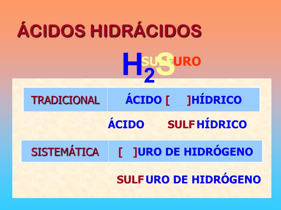 ÁCIDOS OXOÁCIDOS ÁCIDOCLOROSO HOCl CLÓROSO Cl +III PARA III 2 PARES Y SOBRA 1 2 1 +VII +V +III +I