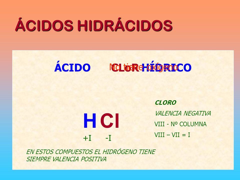 ÁCIDOS HIDRÁCIDOS ÁCIDOCLoRHÍDRICO HCl +I EN ESTOS COMPUESTOS EL HIDRÓGENO TIENE SIEMPRE VALENCIA POSITIVA CLORO VALENCIA NEGATIVA VIII - Nº COLUMNA VIII – VII = I -I No tiene oxígeno