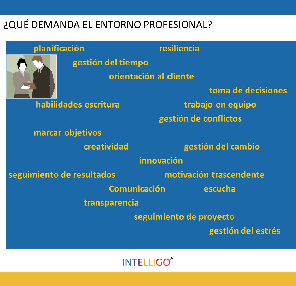 ¿QUÉ DEMANDA EL ENTORNO PROFESIONAL? planificaciónresiliencia gestión del tiempo orientación al cliente toma de decisiones habilidades escritura traba