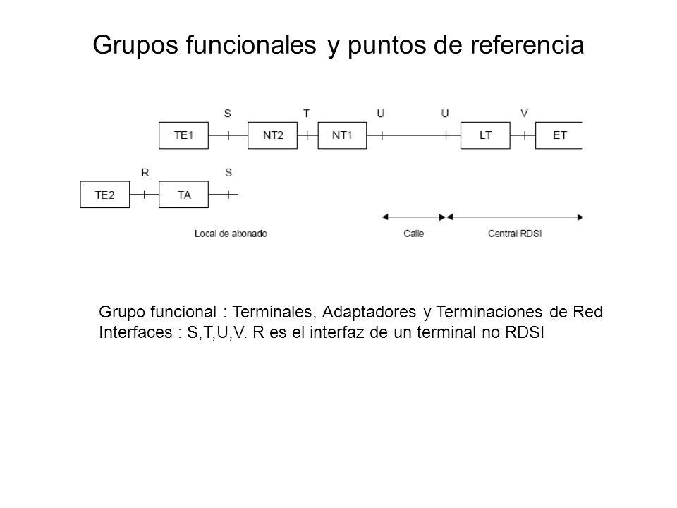 Grupos funcionales y puntos de referencia Grupo funcional : Terminales, Adaptadores y Terminaciones de Red Interfaces : S,T,U,V. R es el interfaz de u
