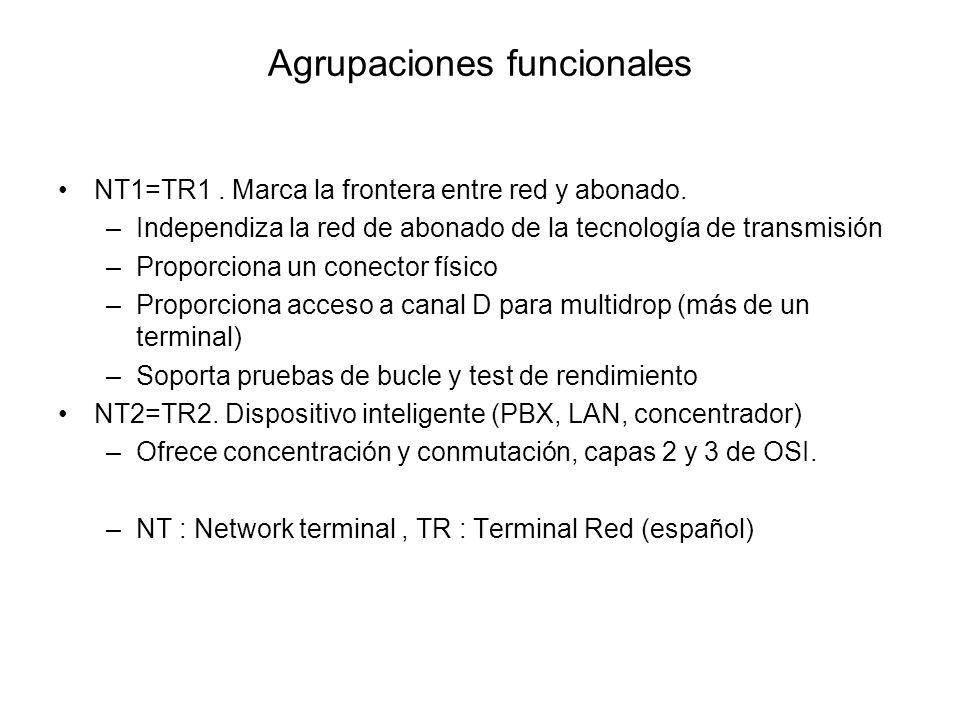 Agrupaciones funcionales NT1=TR1. Marca la frontera entre red y abonado. –Independiza la red de abonado de la tecnología de transmisión –Proporciona u