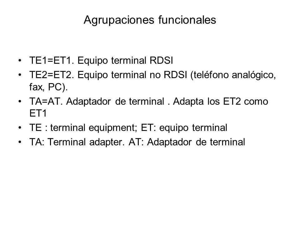 Agrupaciones funcionales TE1=ET1. Equipo terminal RDSI TE2=ET2. Equipo terminal no RDSI (teléfono analógico, fax, PC). TA=AT. Adaptador de terminal. A