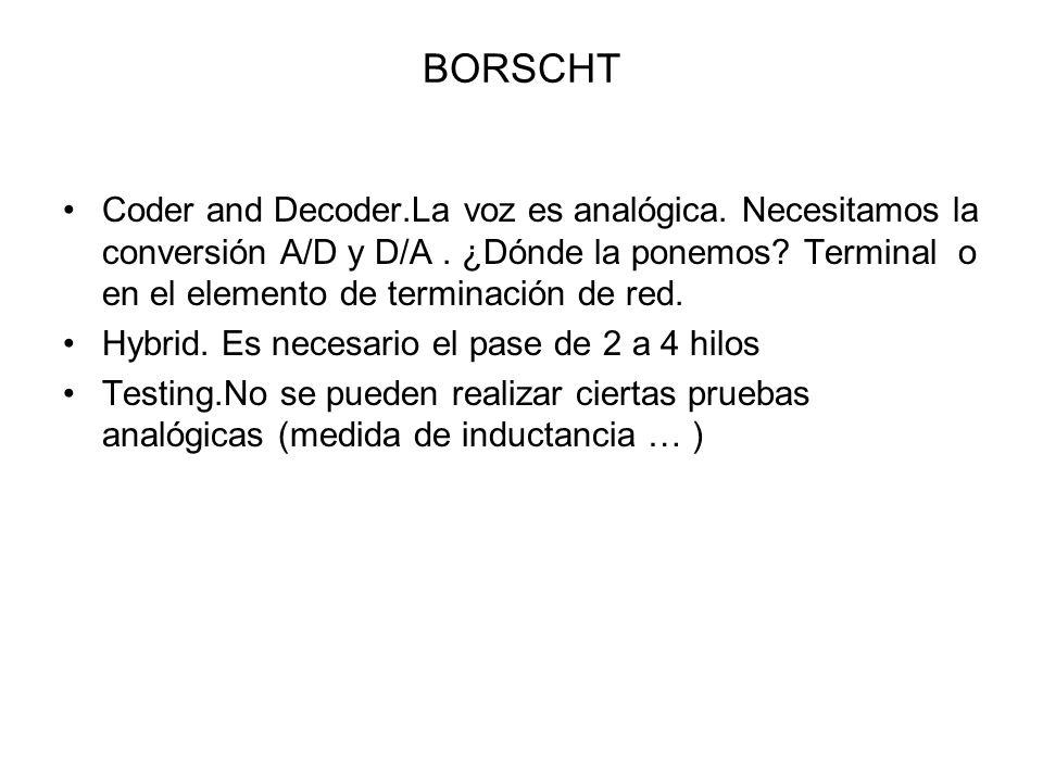 BORSCHT Coder and Decoder.La voz es analógica. Necesitamos la conversión A/D y D/A. ¿Dónde la ponemos? Terminal o en el elemento de terminación de red