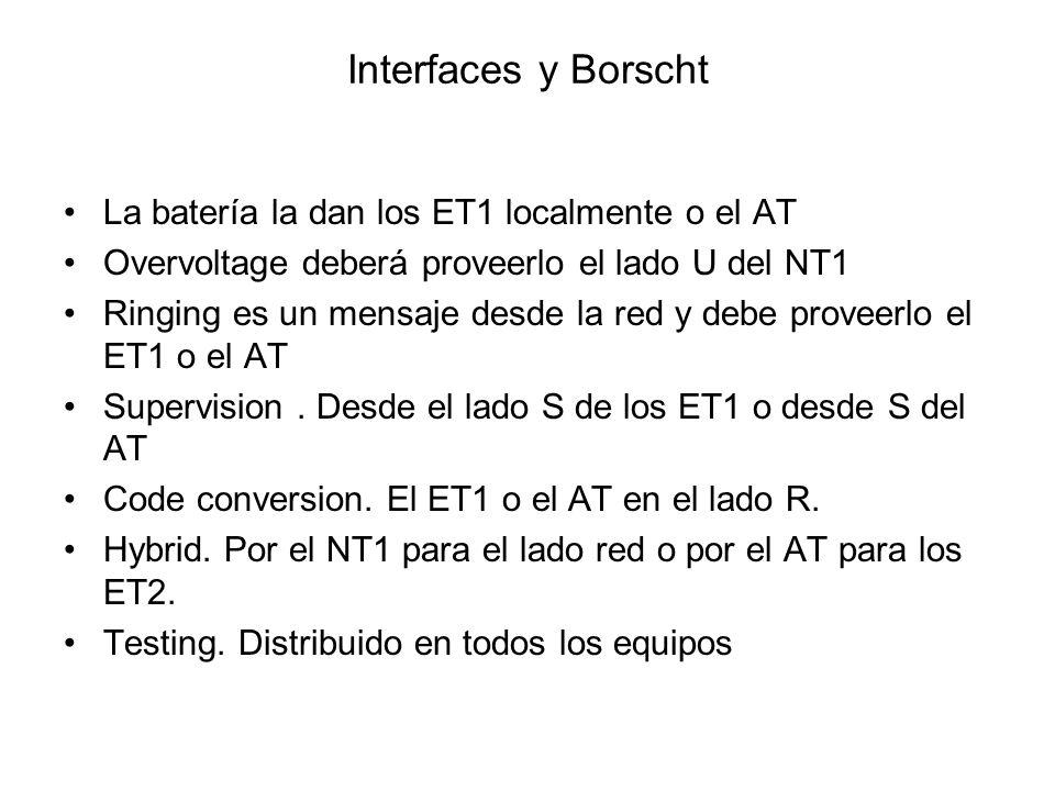 Interfaces y Borscht La batería la dan los ET1 localmente o el AT Overvoltage deberá proveerlo el lado U del NT1 Ringing es un mensaje desde la red y