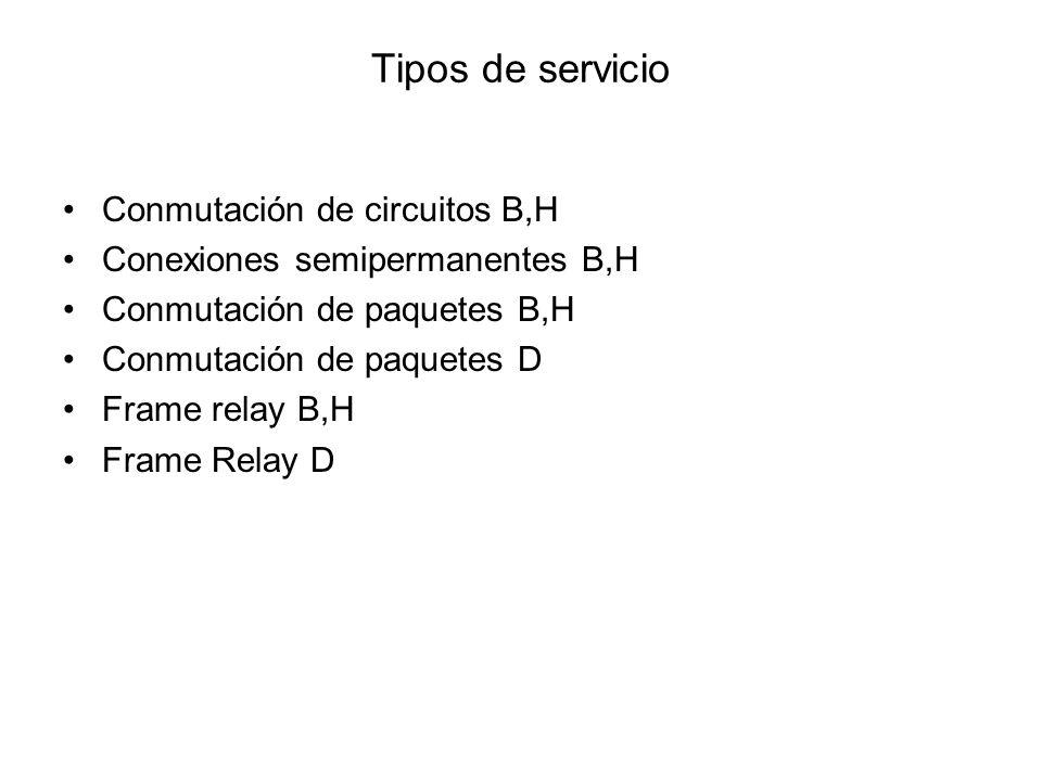 Tipos de servicio Conmutación de circuitos B,H Conexiones semipermanentes B,H Conmutación de paquetes B,H Conmutación de paquetes D Frame relay B,H Fr
