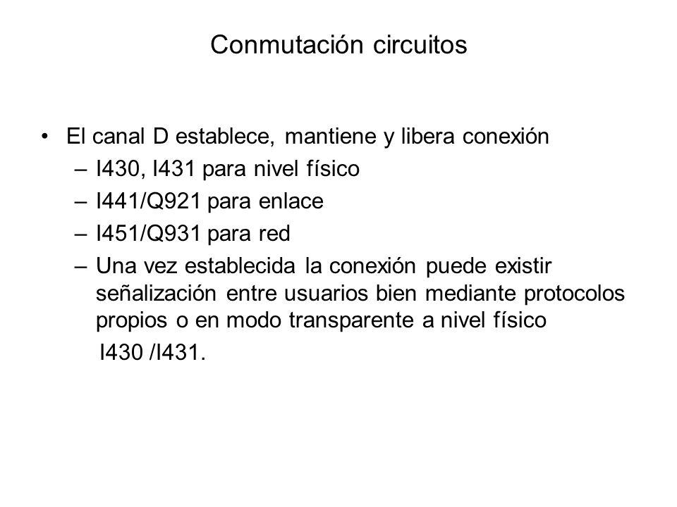 Conmutación circuitos El canal D establece, mantiene y libera conexión –I430, I431 para nivel físico –I441/Q921 para enlace –I451/Q931 para red –Una v