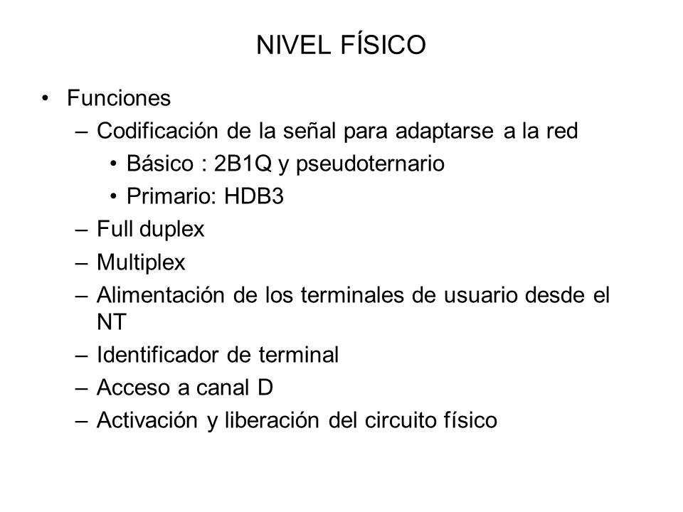 NIVEL FÍSICO Funciones –Codificación de la señal para adaptarse a la red Básico : 2B1Q y pseudoternario Primario: HDB3 –Full duplex –Multiplex –Alimen