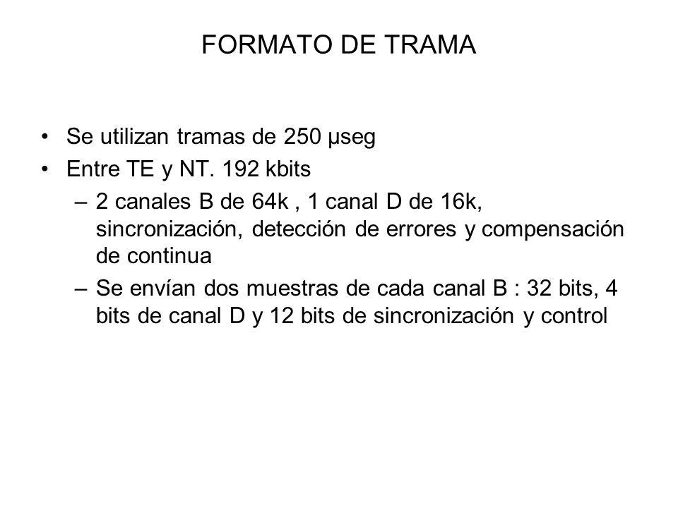 FORMATO DE TRAMA Se utilizan tramas de 250 µseg Entre TE y NT. 192 kbits –2 canales B de 64k, 1 canal D de 16k, sincronización, detección de errores y
