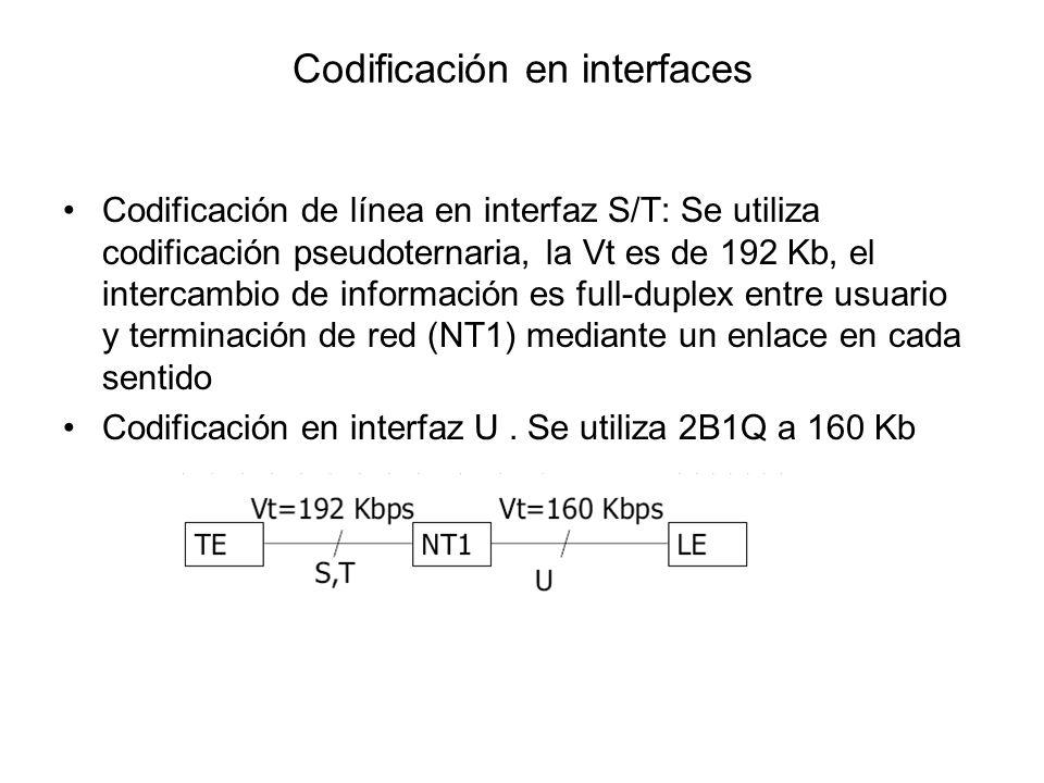 Codificación en interfaces Codificación de línea en interfaz S/T: Se utiliza codificación pseudoternaria, la Vt es de 192 Kb, el intercambio de inform