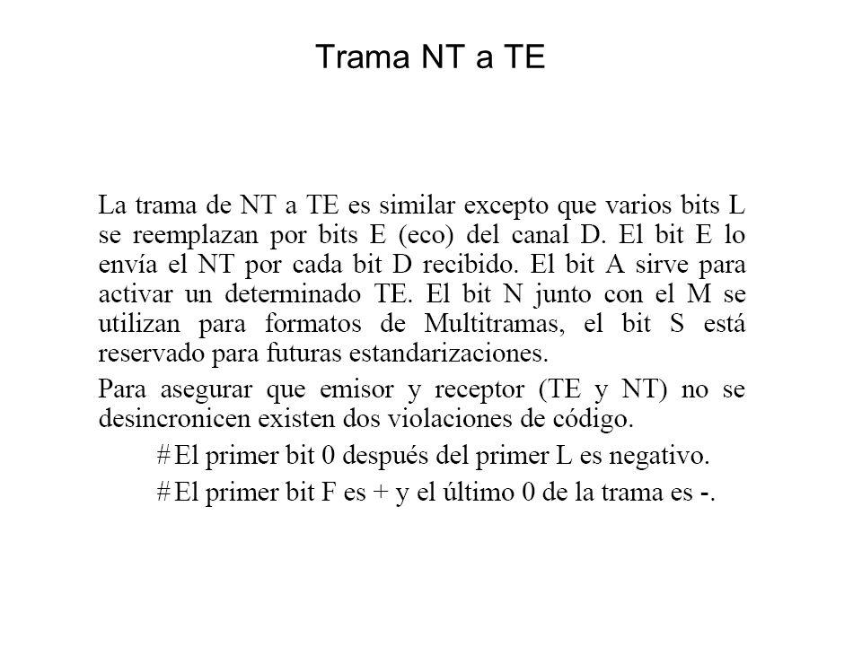 Trama NT a TE