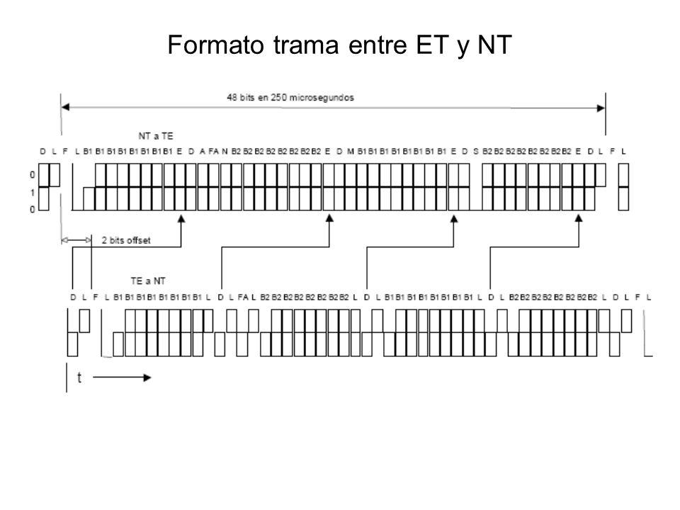 Formato trama entre ET y NT