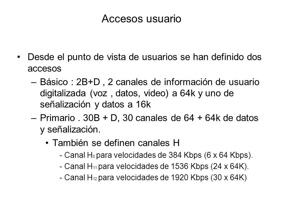 Accesos usuario Desde el punto de vista de usuarios se han definido dos accesos –Básico : 2B+D, 2 canales de información de usuario digitalizada (voz,
