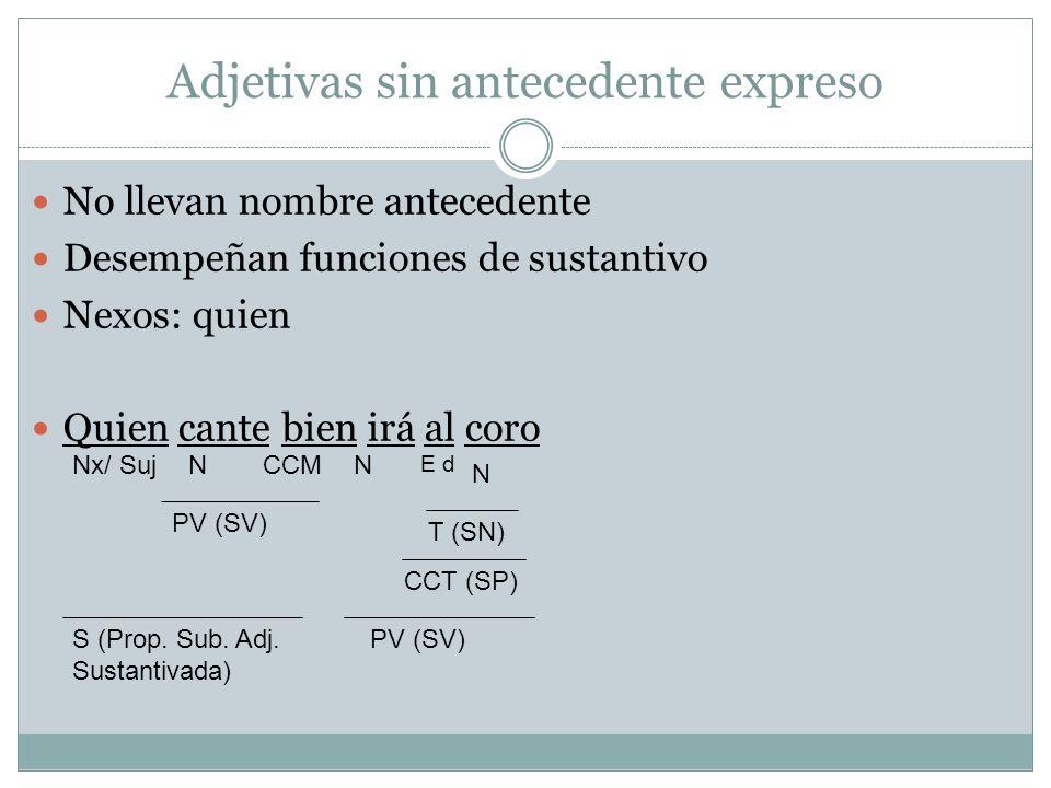 Adjetivas sin antecedente expreso No llevan nombre antecedente Desempeñan funciones de sustantivo Nexos: quien Quien cante bien irá al coro Nx/ SujNCC