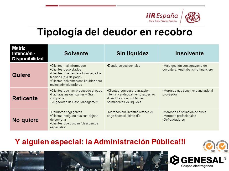 Y alguien especial: la Administración Pública!!! Matriz Intención - Disponibilidad SolventeSin liquidezInsolvente Quiere Clientes mal informados Clien