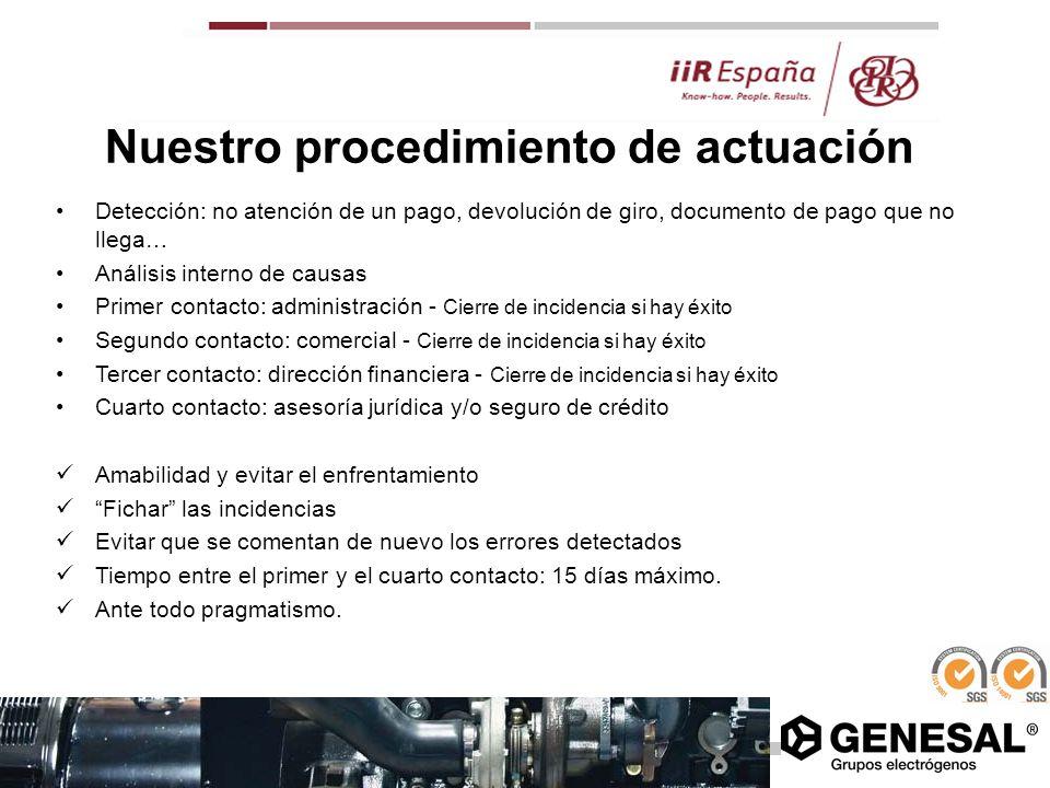 Nuestro procedimiento de actuación Detección: no atención de un pago, devolución de giro, documento de pago que no llega… Análisis interno de causas P