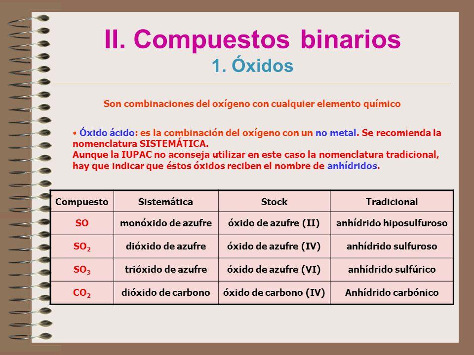 II. Compuestos binarios 1. Óxidos Son combinaciones del oxígeno con cualquier elemento químico Óxido ácido: es la combinación del oxígeno con un no me
