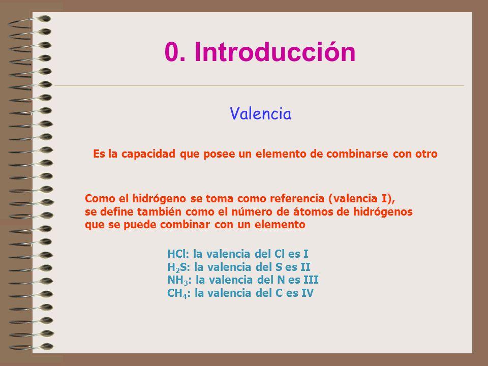 0. Introducción Valencia Es la capacidad que posee un elemento de combinarse con otro Como el hidrógeno se toma como referencia (valencia I), se defin